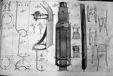 Van Leeuwenhoek Microscopes